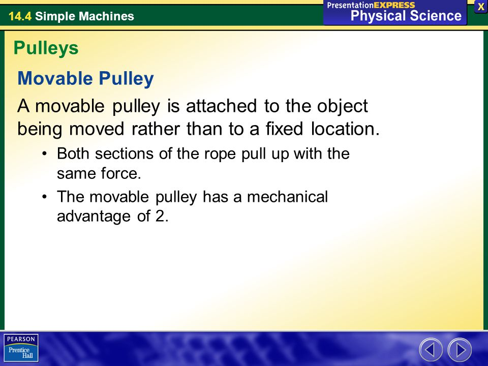 Pulleys Movable Pulley