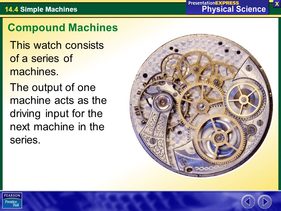 Compound Machines This watch consists of a series of machines.