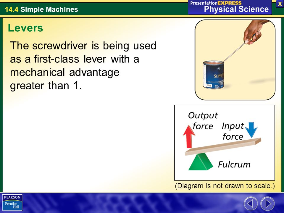Levers The screwdriver is being used as a first-class lever with a mechanical advantage greater than 1.
