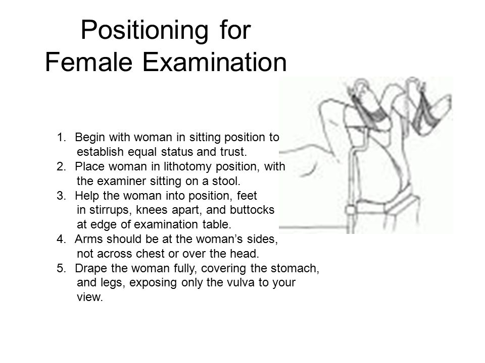 Positioning for Female Examination