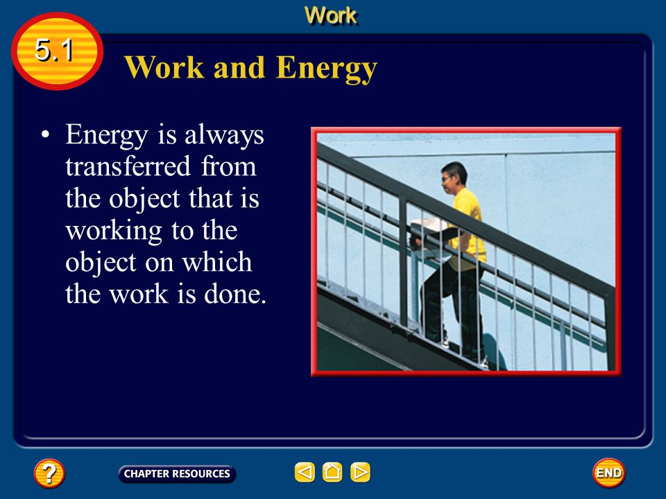Work 5.1. Work and Energy.
