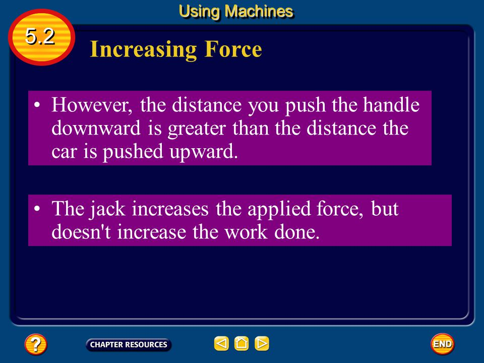 Using Machines 5.2. Increasing Force. However, the distance you push the handle downward is greater than the distance the car is pushed upward.