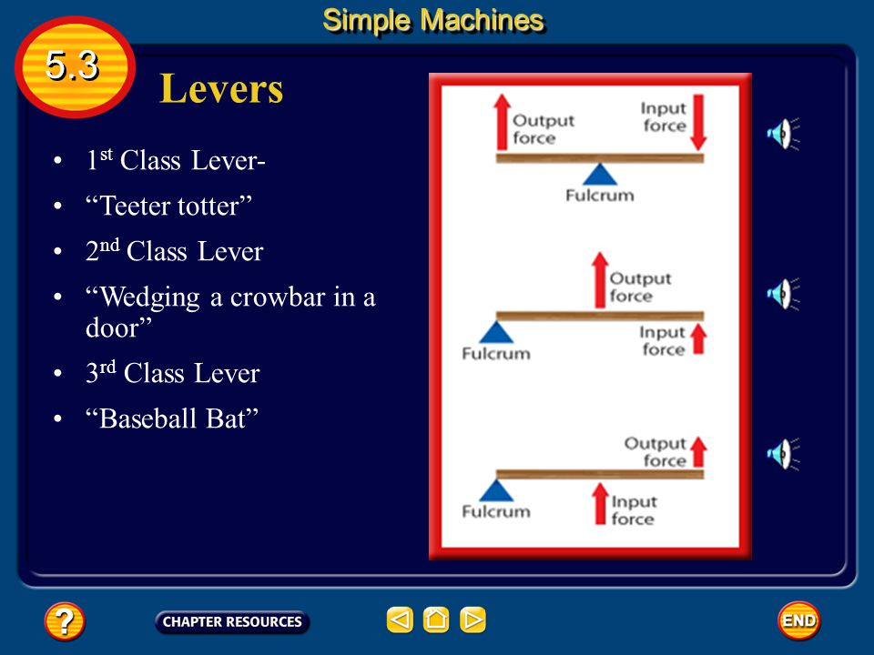 Levers 5.3 Simple Machines 1st Class Lever- Teeter totter