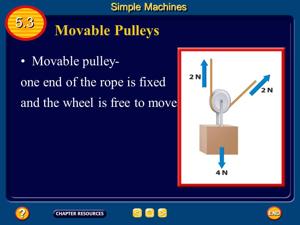 Movable Pulleys 5.3 Movable pulley- one end of the rope is fixed