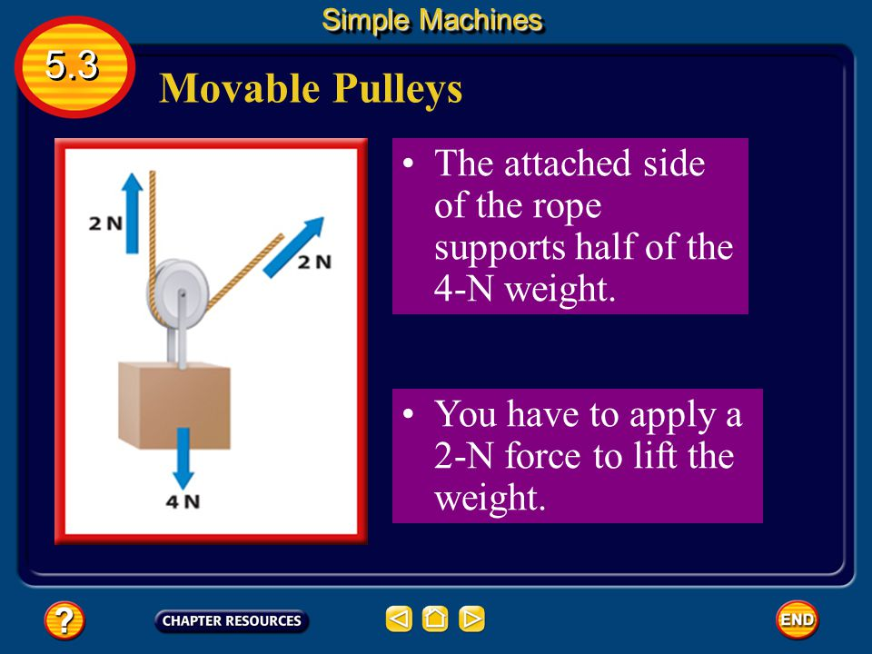 Simple Machines 5.3. Movable Pulleys. The attached side of the rope supports half of the 4-N weight.