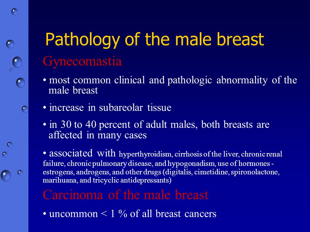 Pathology of the male breast