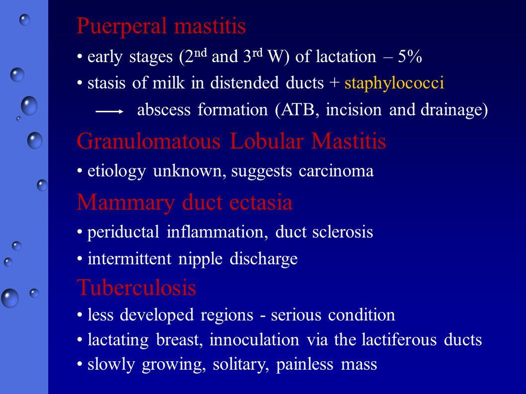 Granulomatous Lobular Mastitis Mammary duct ectasia