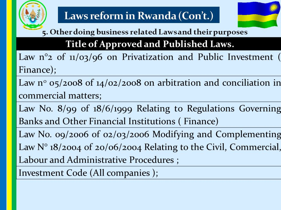 Laws reform in Rwanda (Con't.) Title of Approved and Published Laws.
