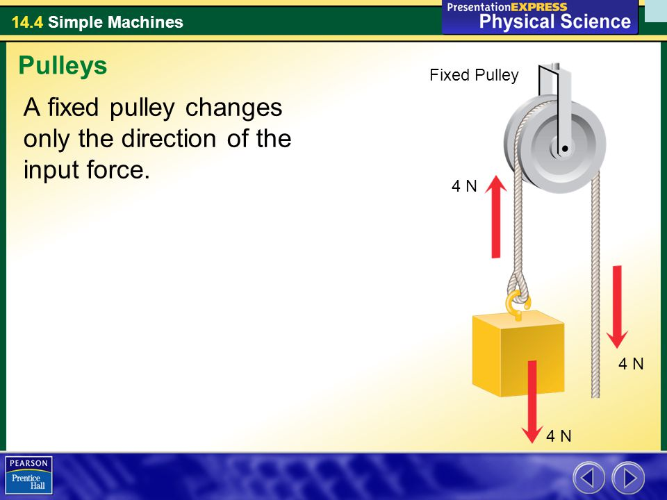 A fixed pulley changes only the direction of the input force.