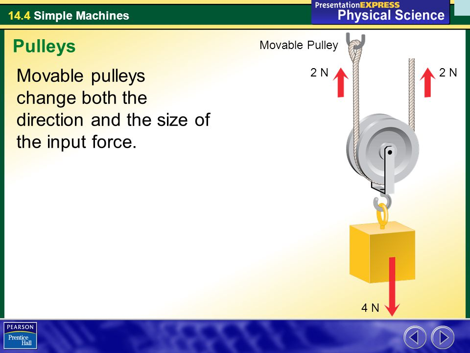 Pulleys Movable Pulley. Movable pulleys change both the direction and the size of the input force.