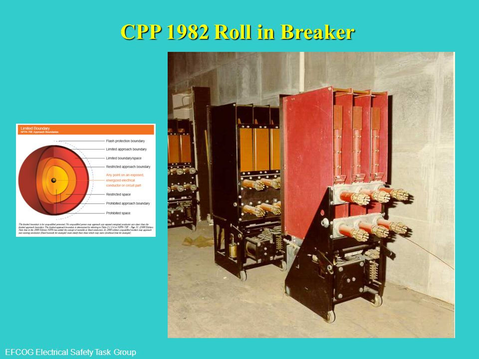 CPP 1982 Roll in Breaker Here is a photo of a Roll in Breaker.Keep in mind the approach boundaries as shown on the model to the left.