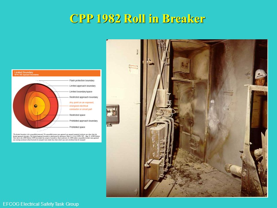 CPP 1982 Roll in Breaker Again which approach boundary do you choose