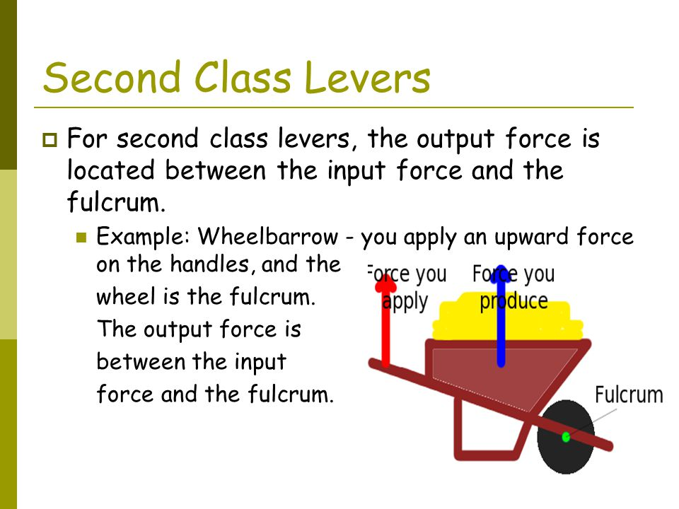 Second Class Levers For second class levers, the output force is located between the input force and the fulcrum.