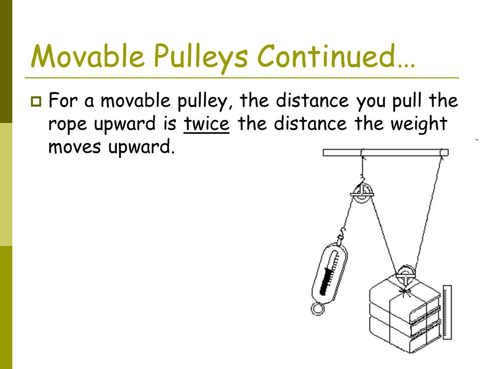 Movable Pulleys Continued…