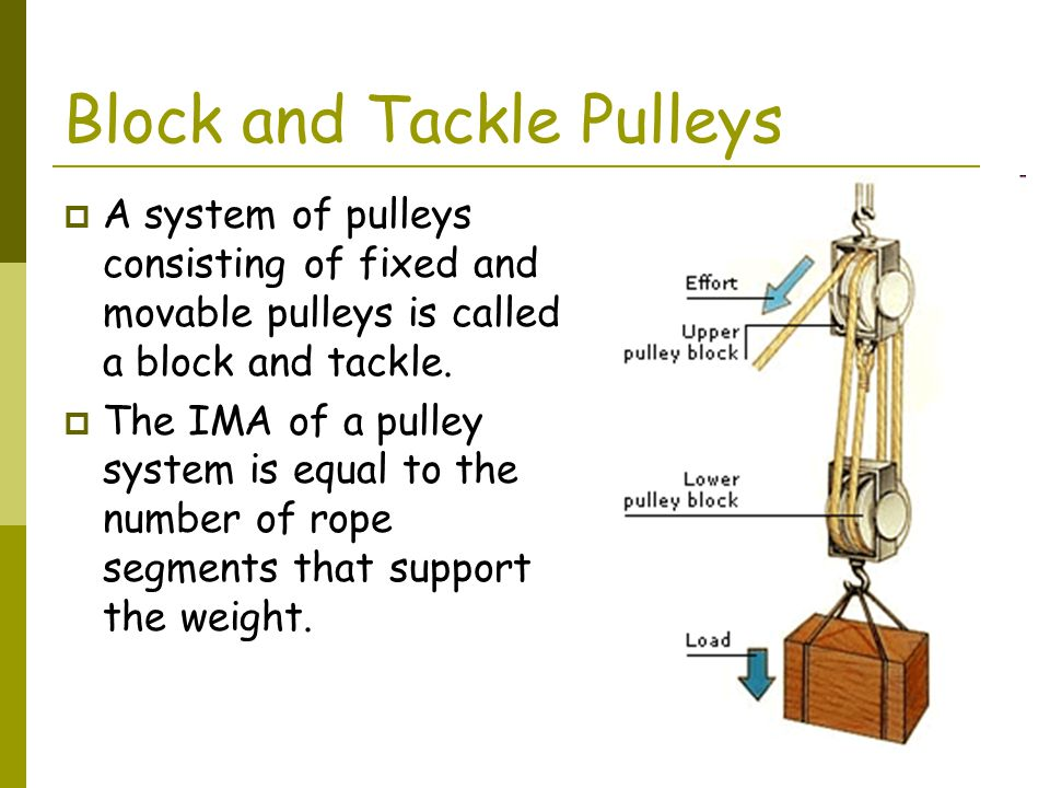 Examples Of Block And Tackle Pulleys : Work power and machines ppt download