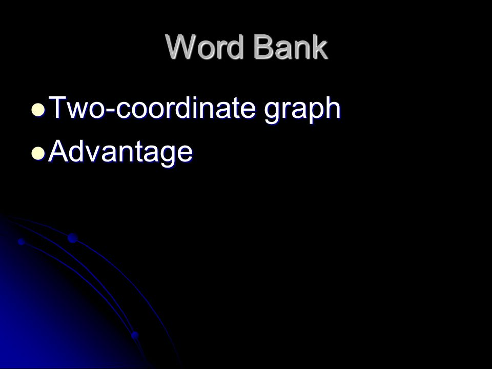 Word Bank Two-coordinate graph Advantage