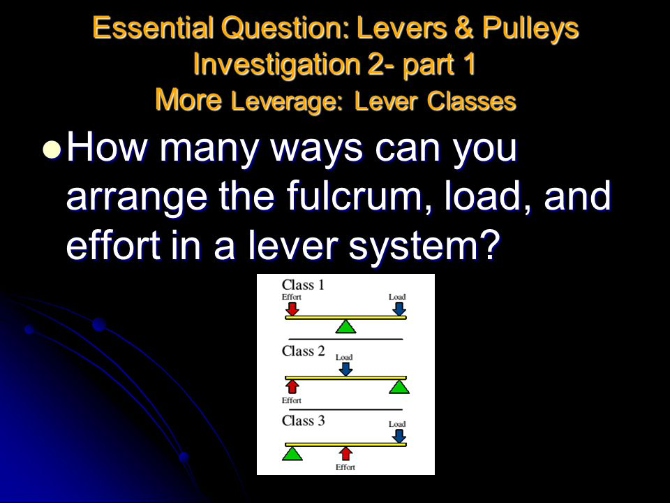 Essential Question: Levers & Pulleys Investigation 2- part 1 More Leverage: Lever Classes