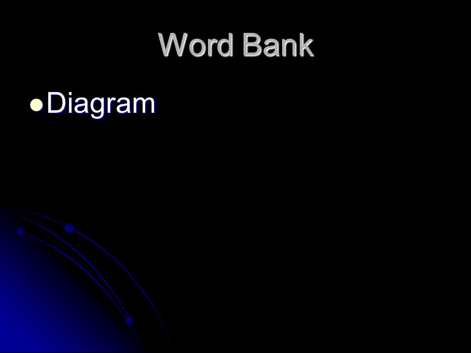 Word Bank Diagram