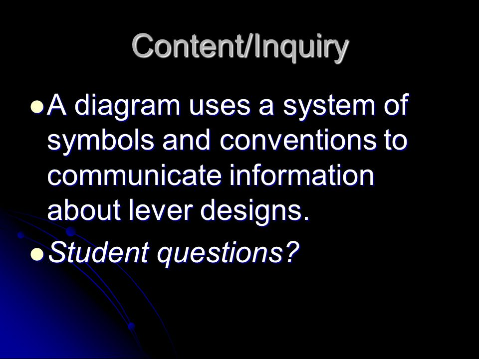 Content/Inquiry A diagram uses a system of symbols and conventions to communicate information about lever designs.