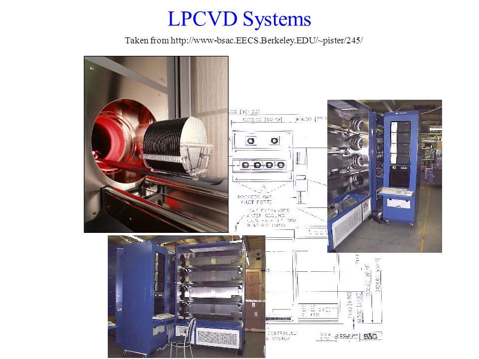 LPCVD Systems Taken from http://www-bsac.EECS.Berkeley.EDU/~pister/245/
