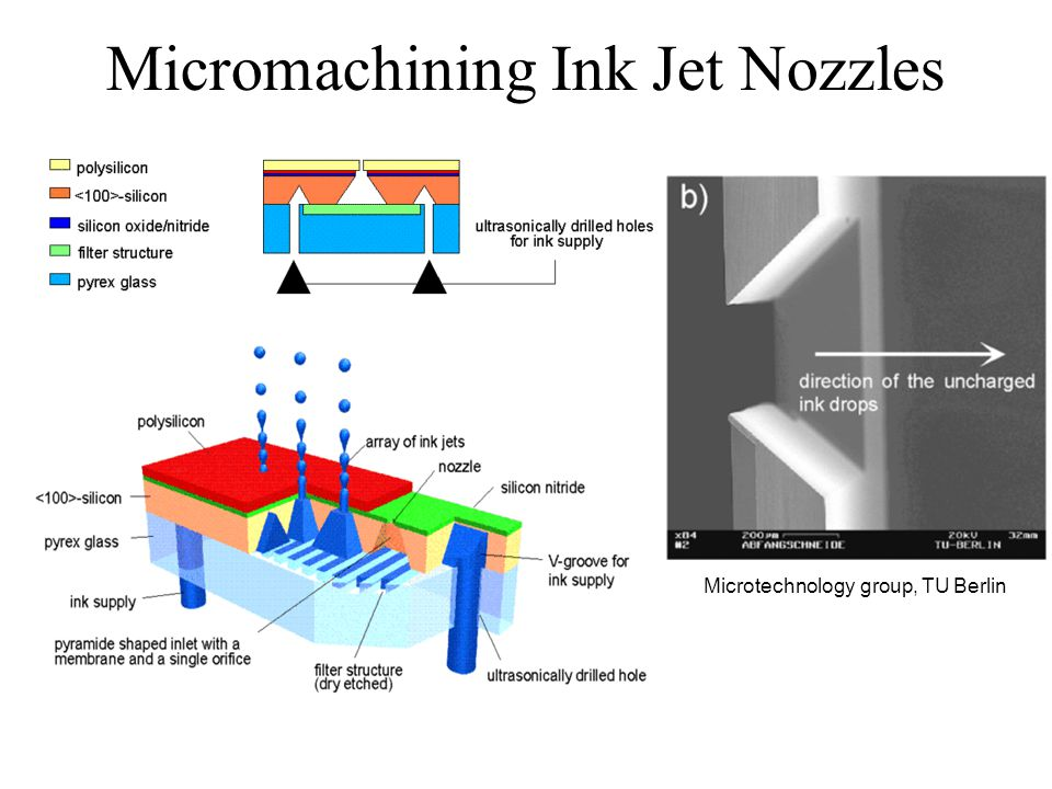 Micromachining Ink Jet Nozzles