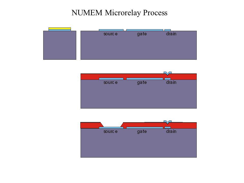 NUMEM Microrelay Process