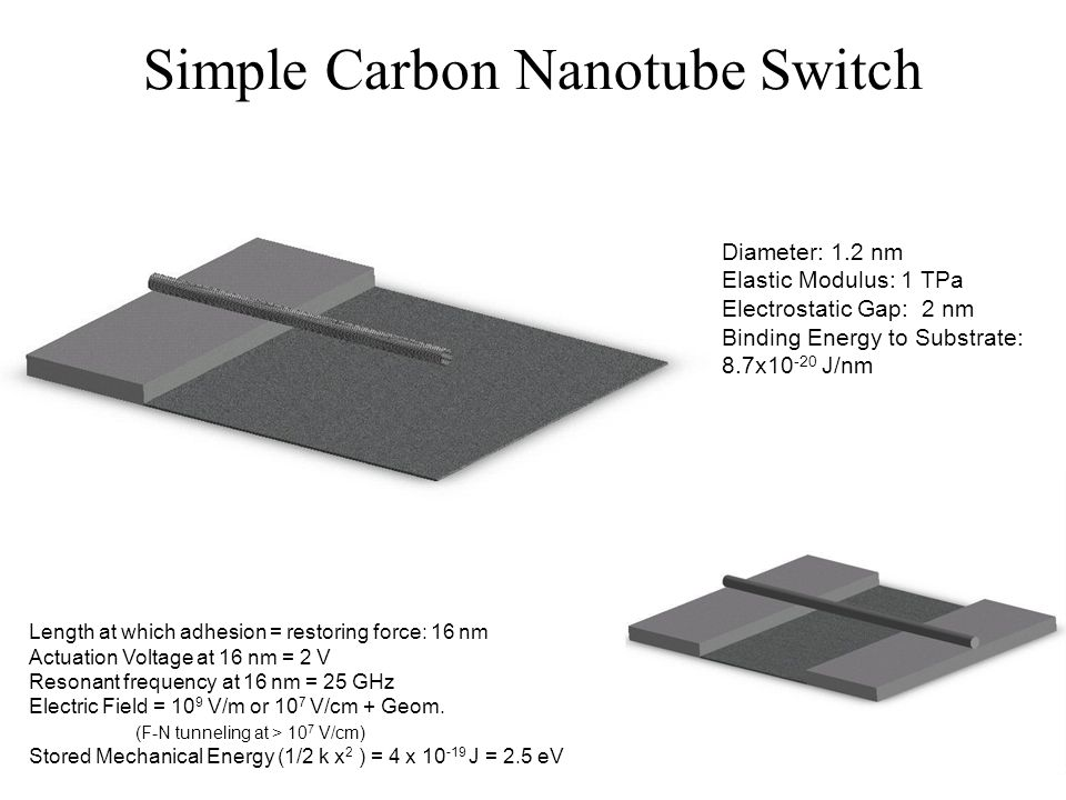 Simple Carbon Nanotube Switch
