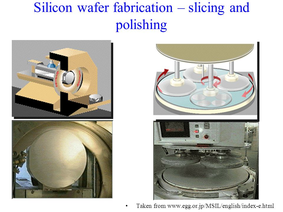Silicon wafer fabrication – slicing and polishing