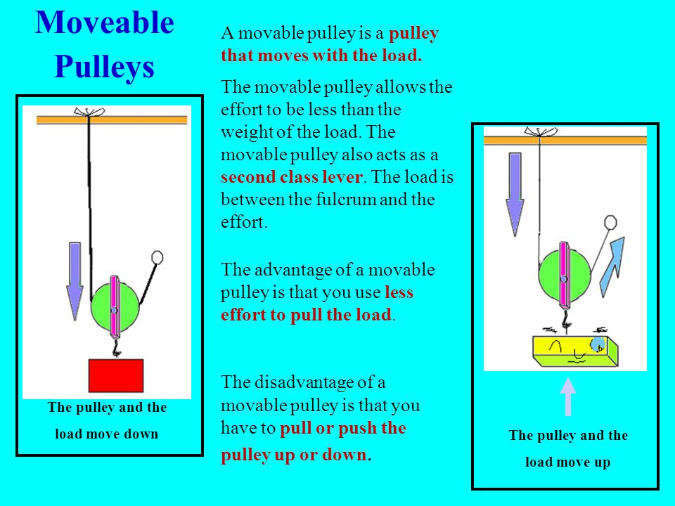 Moveable Pulleys. A movable pulley is a pulley that moves with the load.