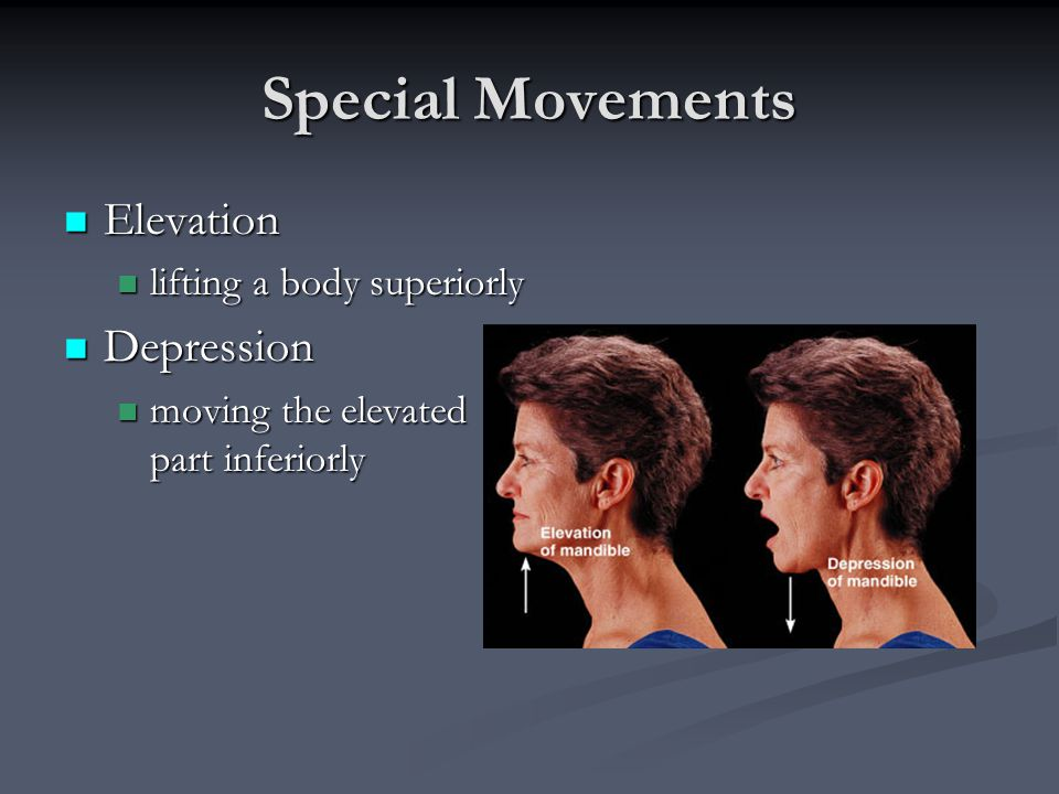Special Movements Elevation Depression lifting a body superiorly