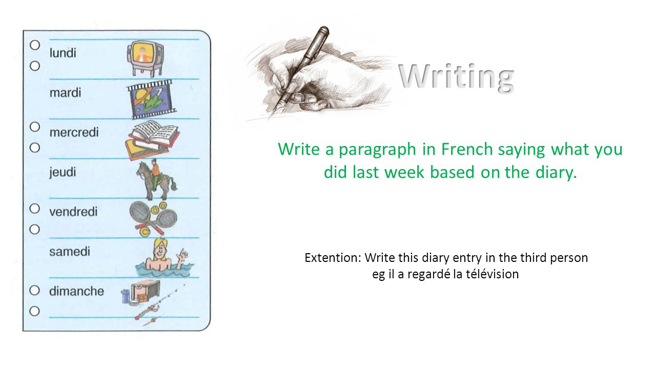 Writing Write a paragraph in French saying what you did last week based on the diary. Extention: Write this diary entry in the third person.