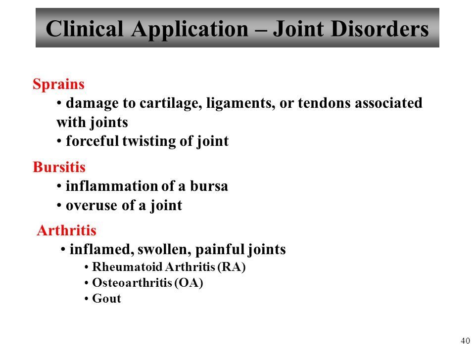 Clinical Application – Joint Disorders