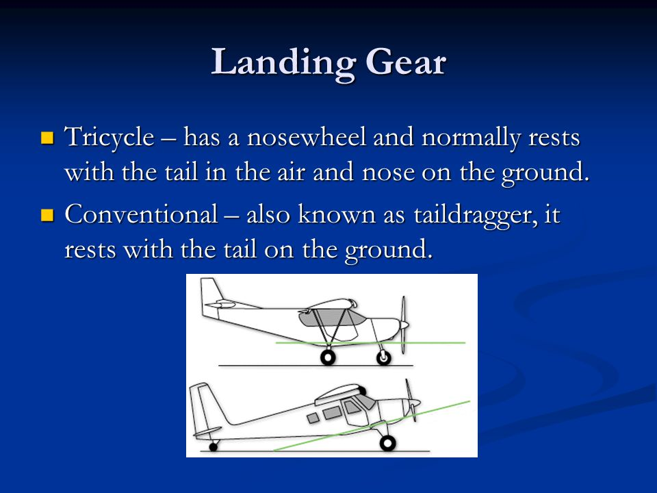 Landing Gear Tricycle – has a nosewheel and normally rests with the tail in the air and nose on the ground.