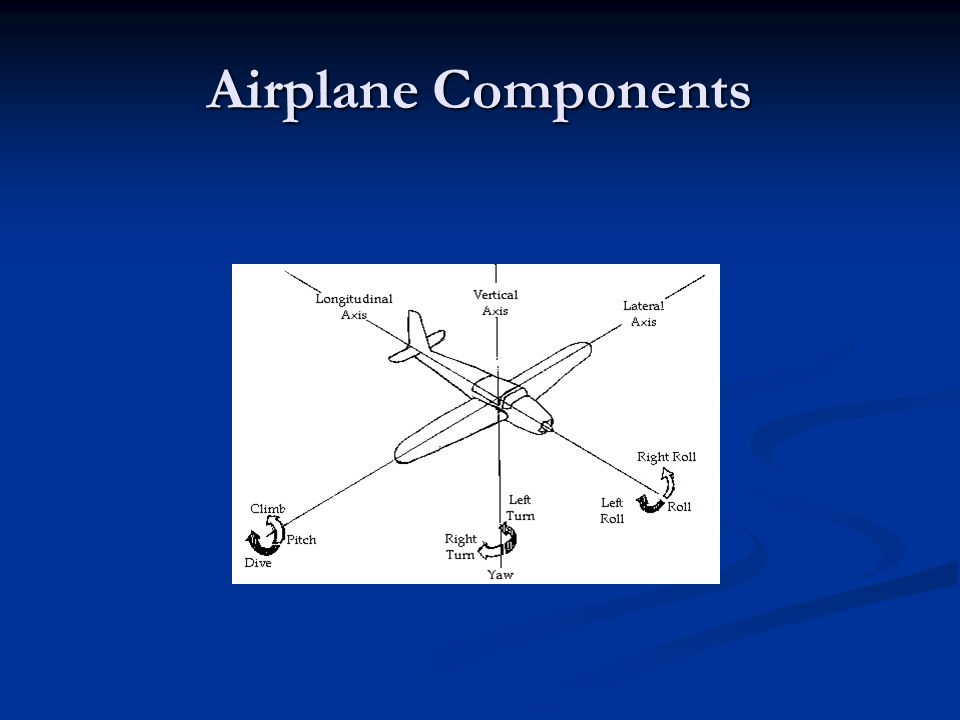 Airplane Components