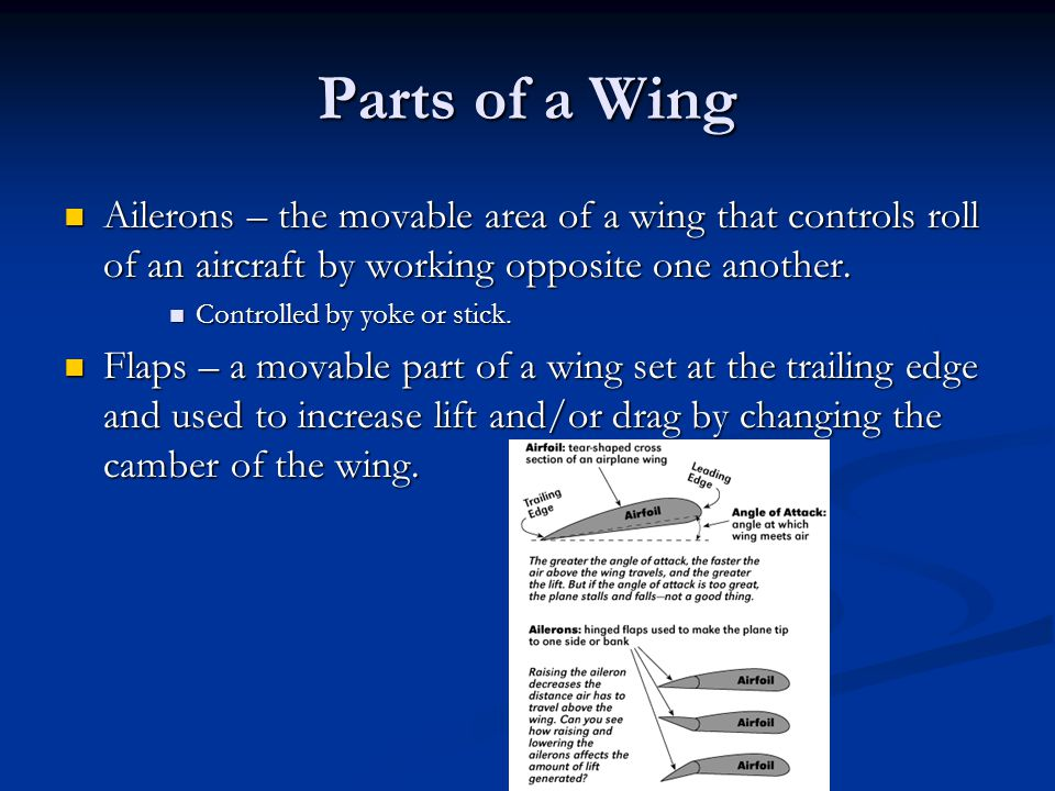 Parts of a Wing Ailerons – the movable area of a wing that controls roll of an aircraft by working opposite one another.