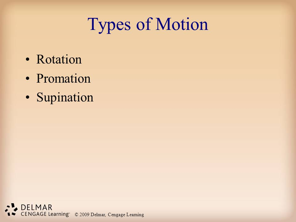 Types of Motion Rotation Promation Supination