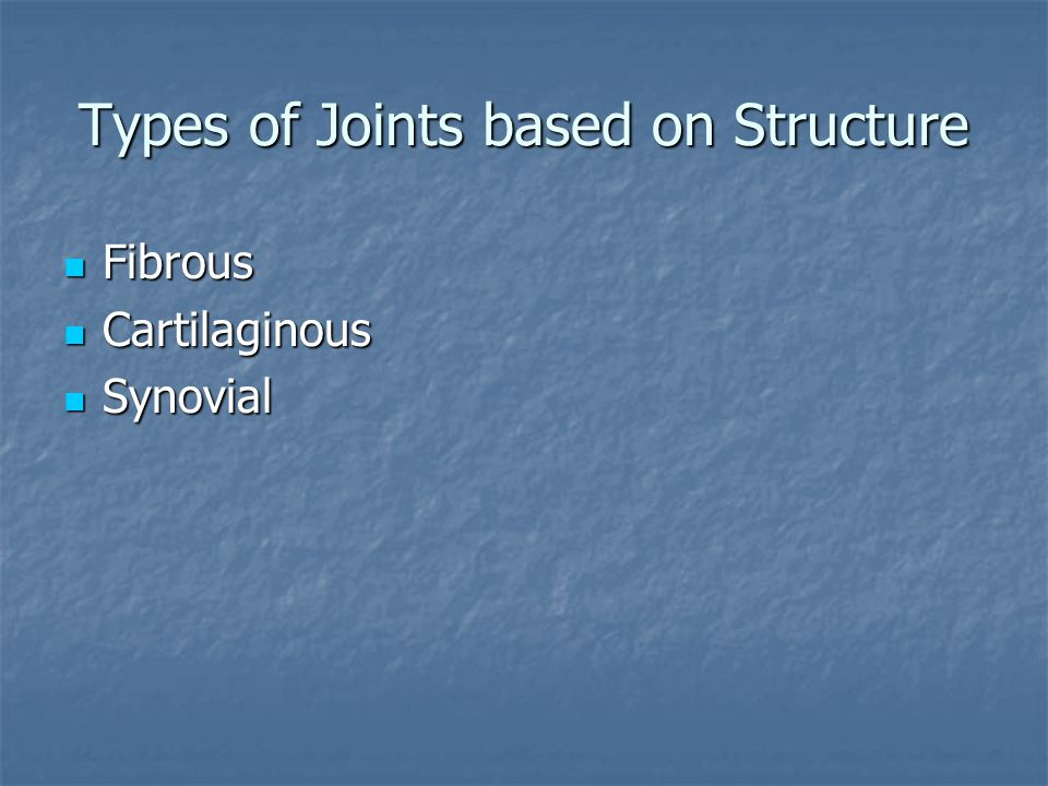 Types of Joints based on Structure