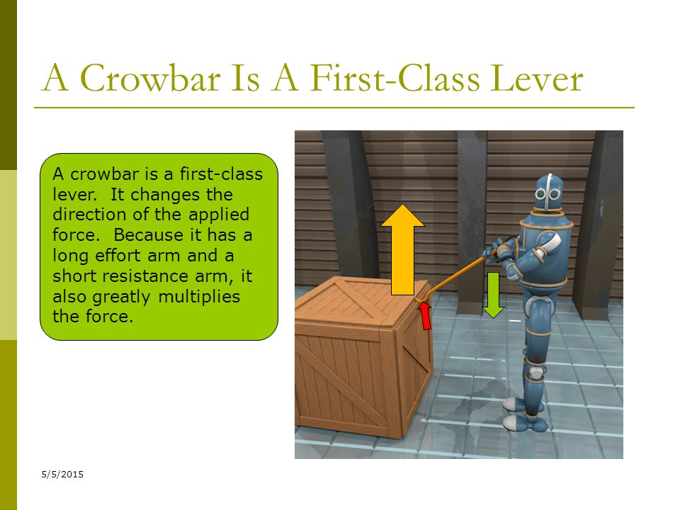 A Crowbar Is A First-Class Lever
