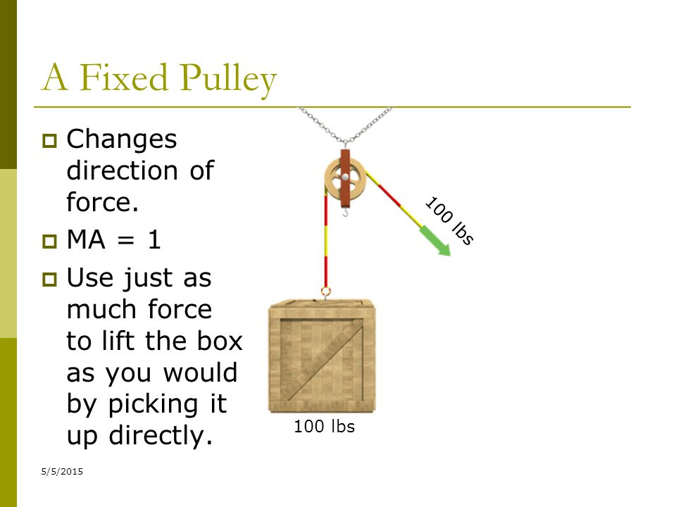A Fixed Pulley Changes direction of force. MA = 1