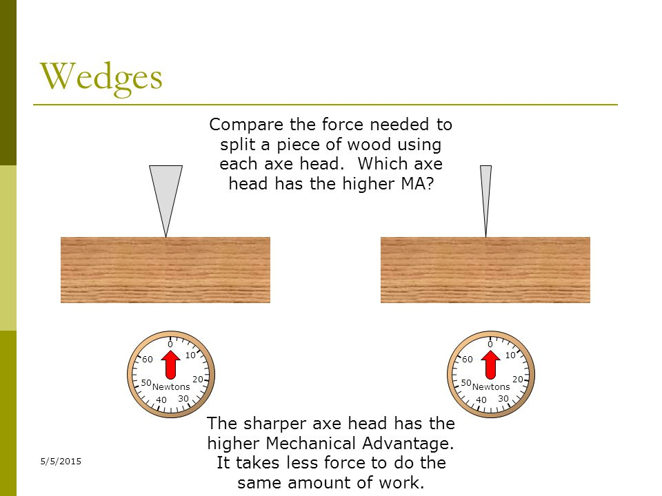 Wedges Compare the force needed to split a piece of wood using each axe head. Which axe head has the higher MA