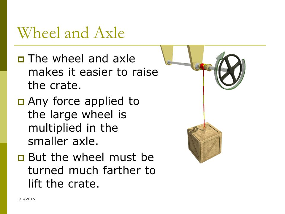 Wheel and Axle The wheel and axle makes it easier to raise the crate.