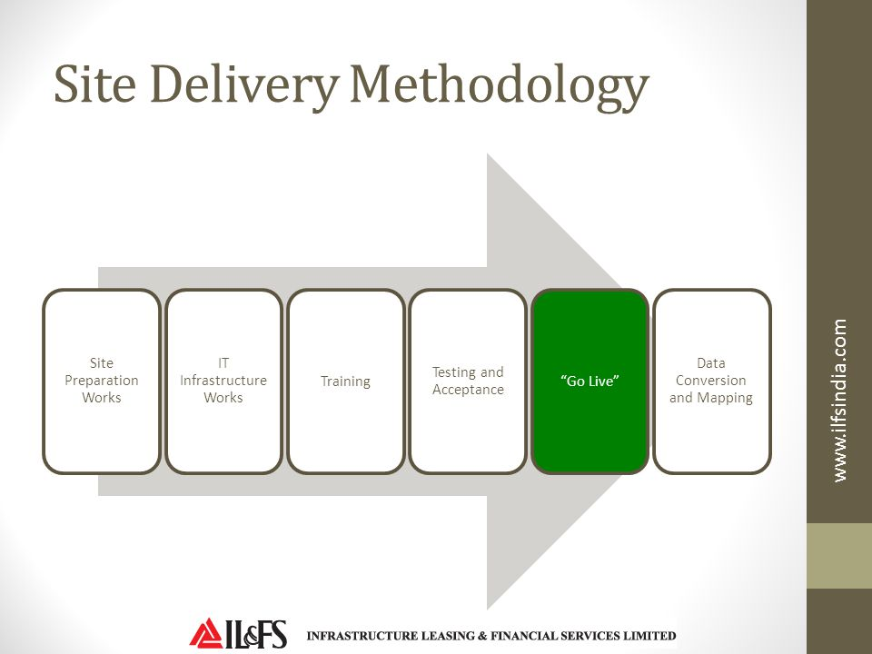 Site Delivery Methodology