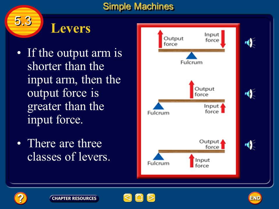 Simple Machines 5.3. Levers. If the output arm is shorter than the input arm, then the output force is greater than the input force.