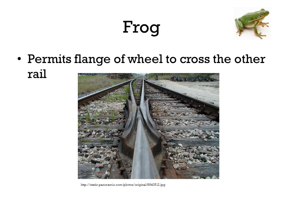 Frog Permits flange of wheel to cross the other rail