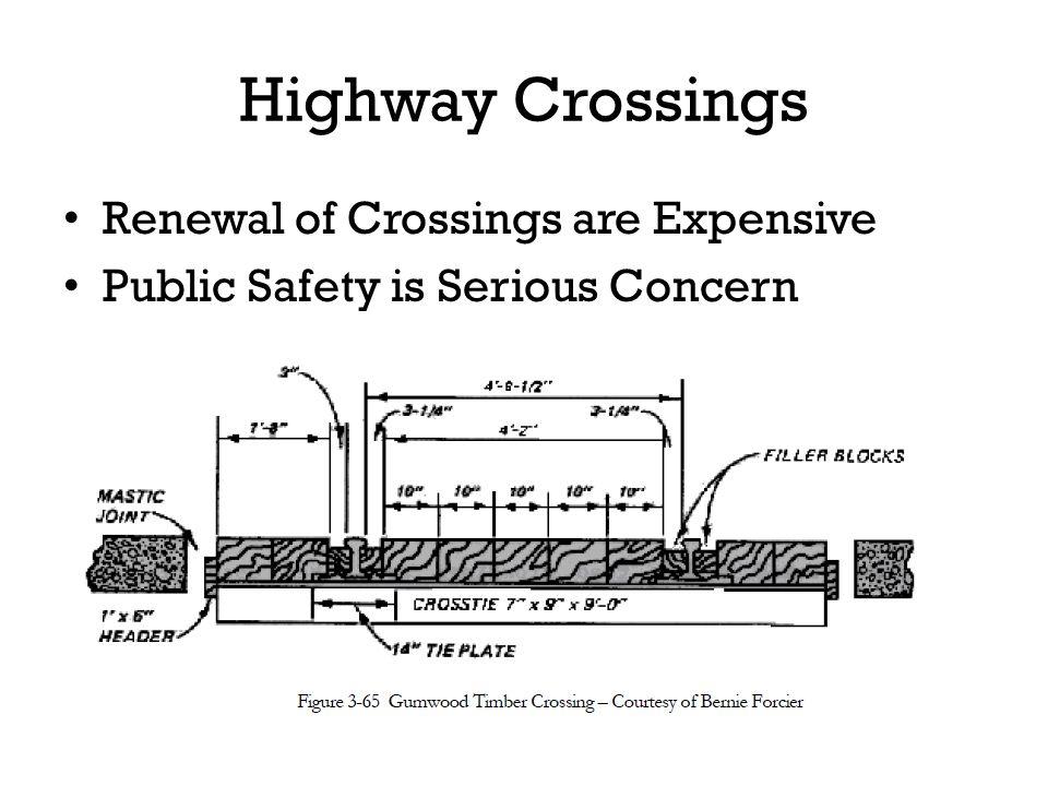 Highway Crossings Renewal of Crossings are Expensive