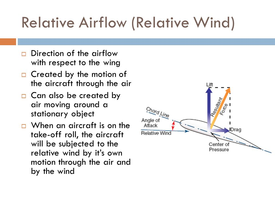 Relative Airflow (Relative Wind)