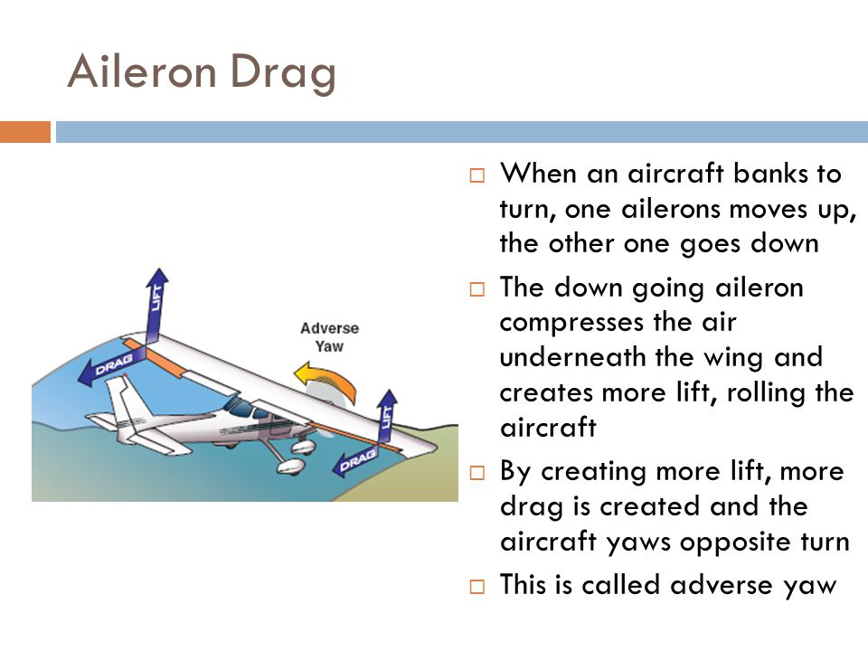 Aileron Drag When an aircraft banks to turn, one ailerons moves up, the other one goes down.