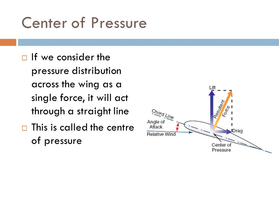 Center of Pressure If we consider the pressure distribution across the wing as a single force, it will act through a straight line.