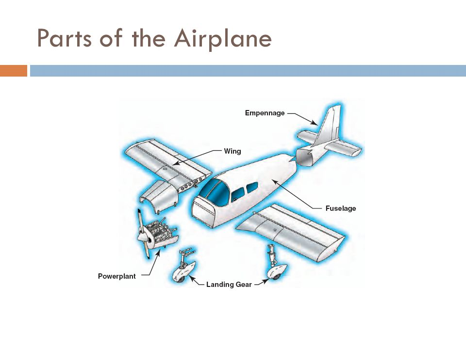 Parts of the Airplane