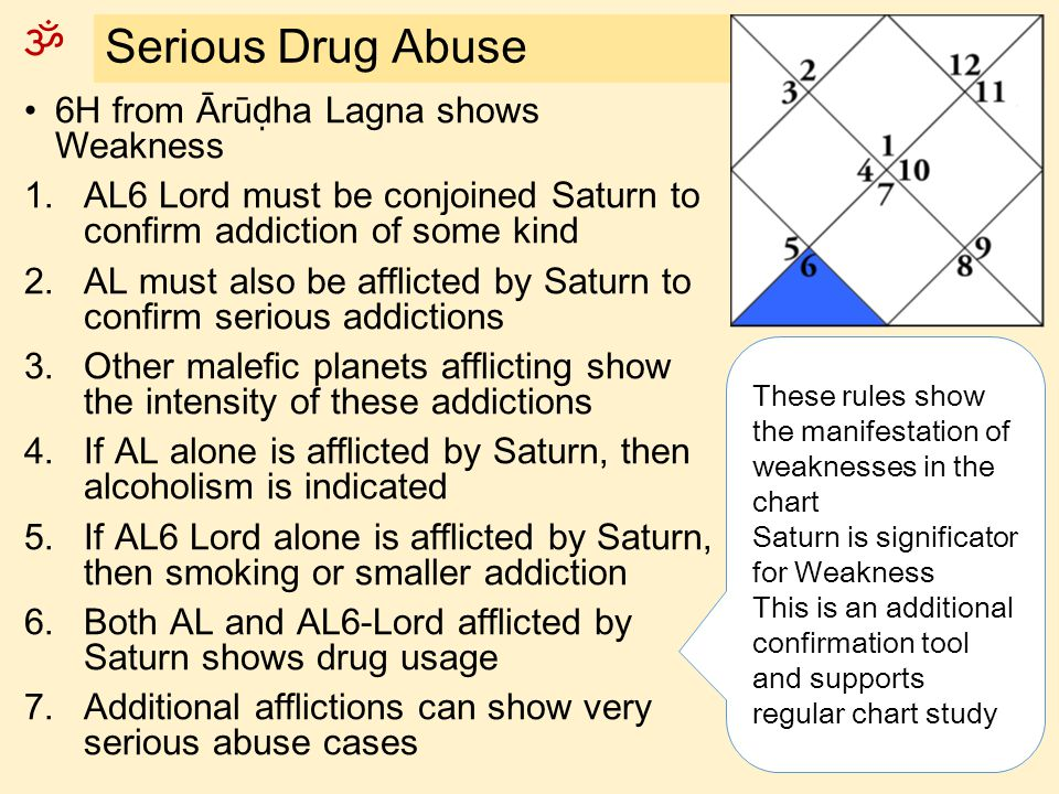 Serious Drug Abuse 6H from Ārūḍha Lagna shows Weakness